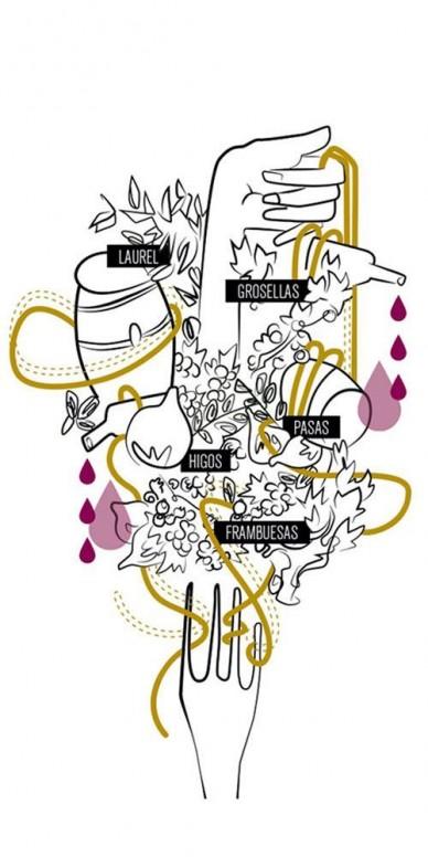Uvarina Pasta & Wine